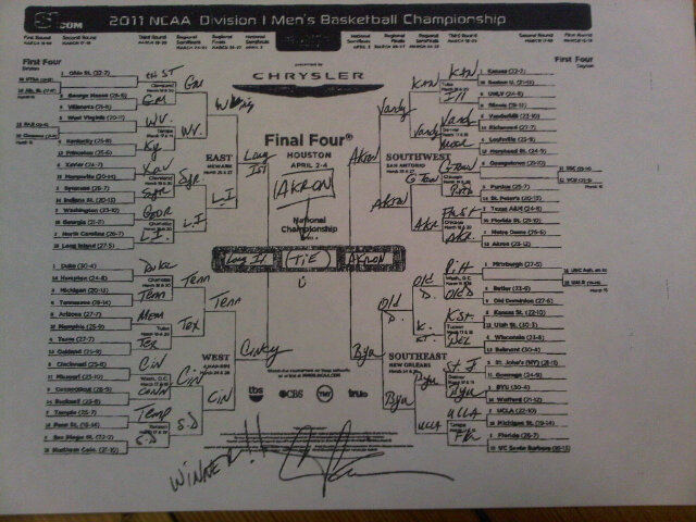 charlie-sheen-ncaa-tournament-bracket-picks