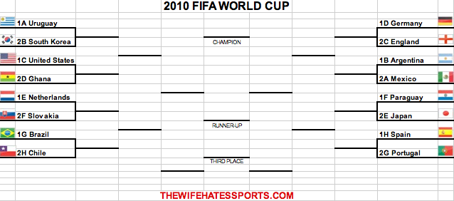 2010-fifa-world-cup-knockout-stage-bracket