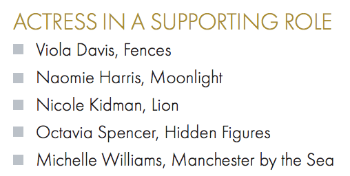 2017-oscars-actress-supporting-role